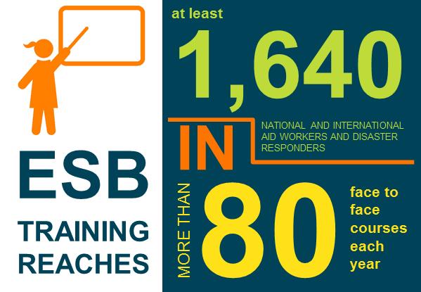 training infographic